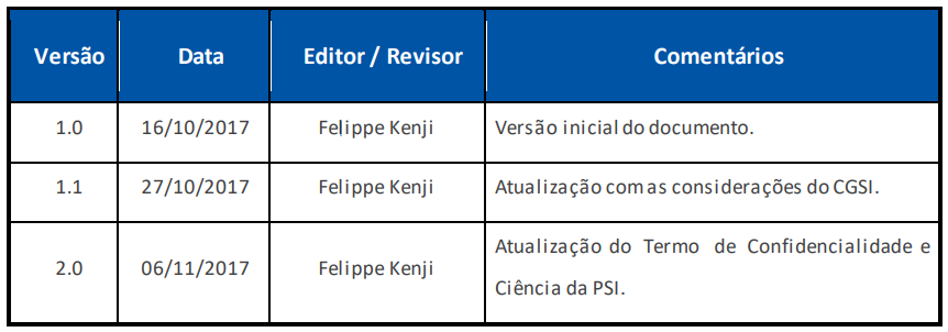 Versao do documento